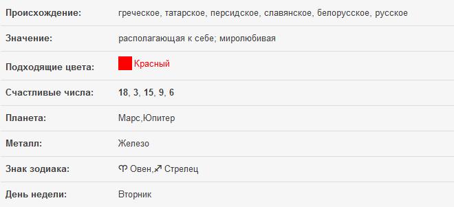 Женское имя: Ирина