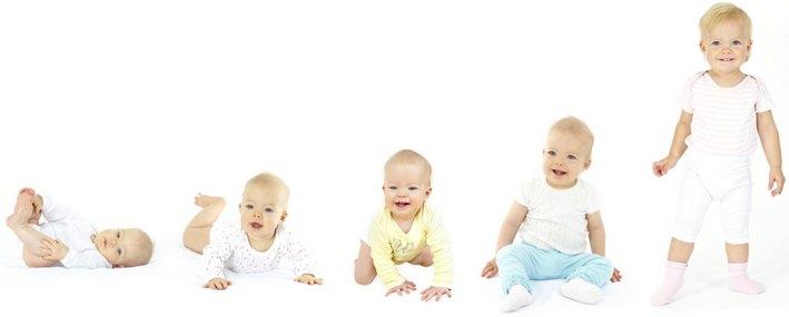 Календарь психомоторного развития ребенка от рождения до года