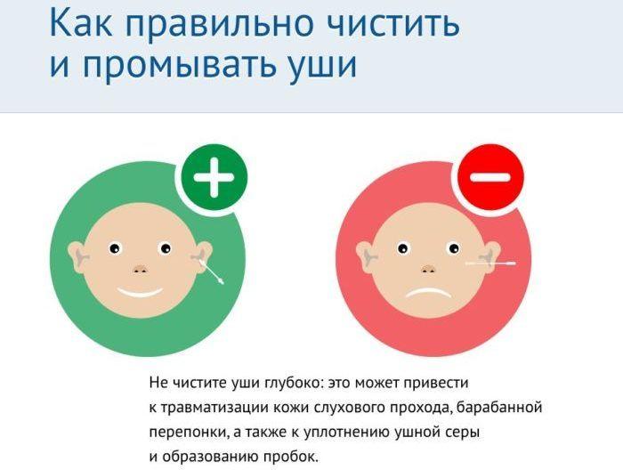 Уход за детскими ушами