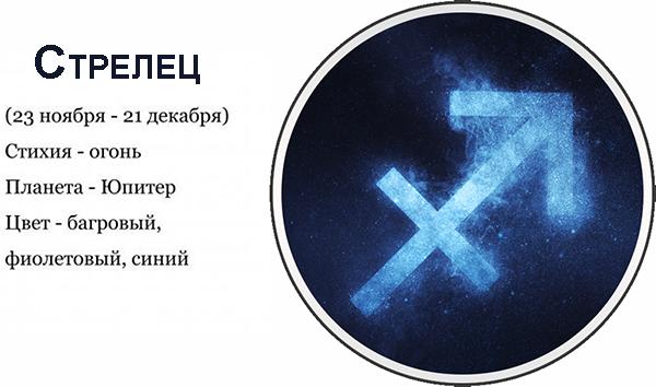 Зодиакальный гороскоп на март